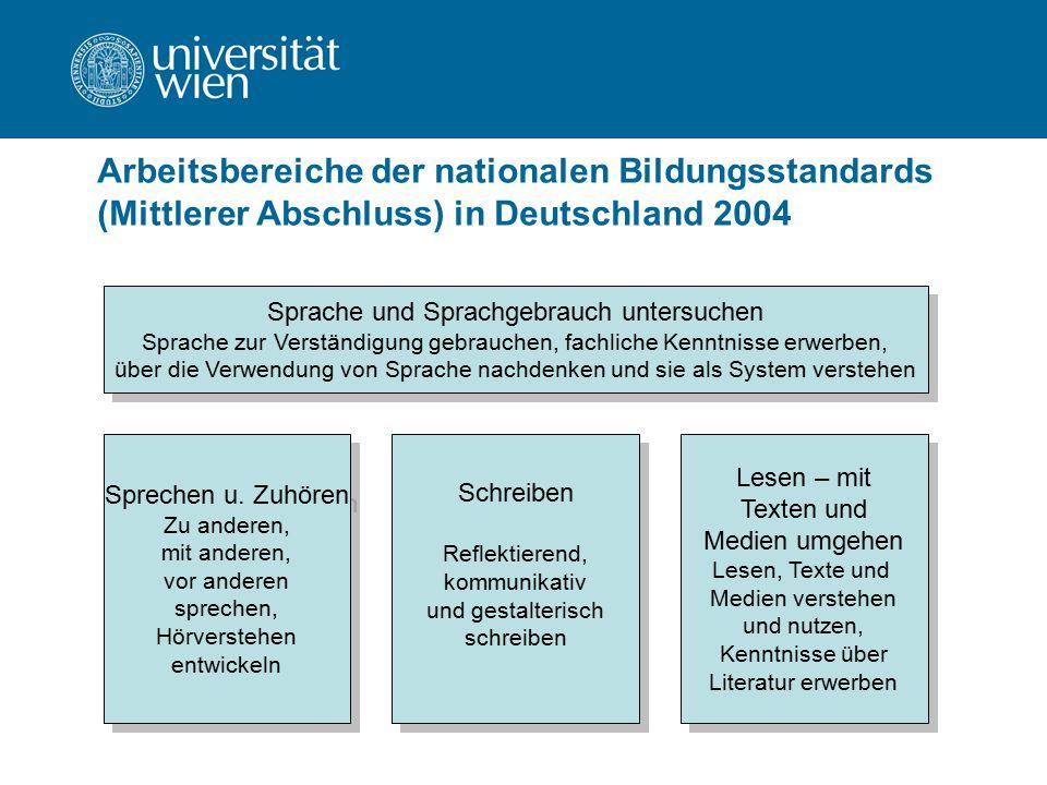 Arbeitsbereiche der nationalen Bildungsstandards (Mittlerer Abschluss) in Deutschland 2004