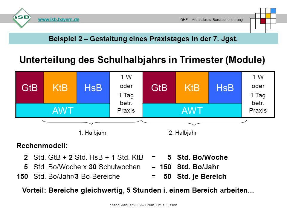 Unterteilung des Schulhalbjahrs in Trimester (Module)