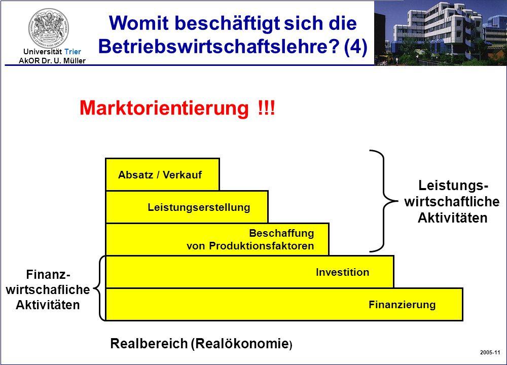 Womit beschäftigt sich die Betriebswirtschaftslehre (4)