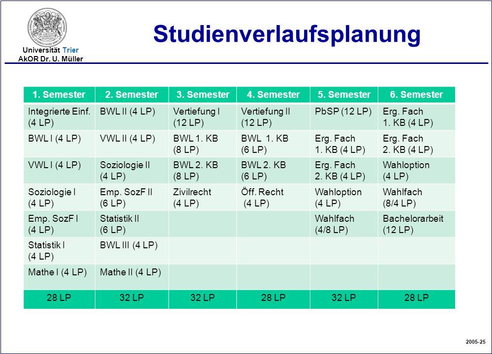 Studienverlaufsplanung