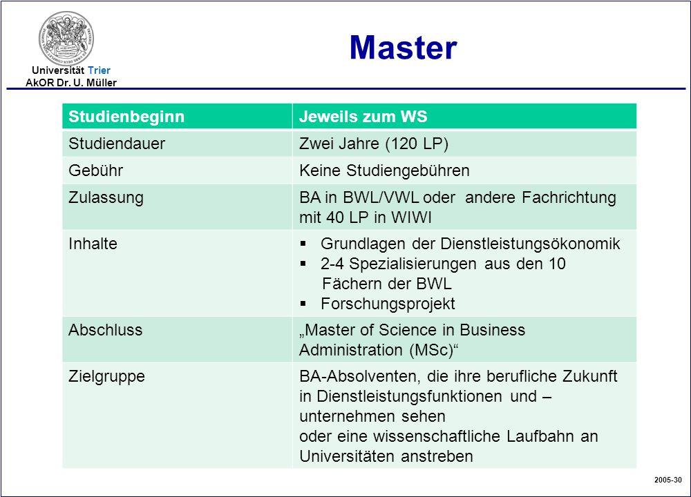 Master Studienbeginn Jeweils zum WS Studiendauer Zwei Jahre (120 LP)