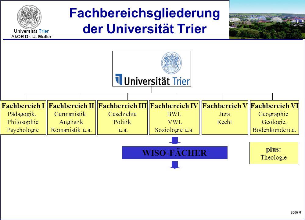 Fachbereichsgliederung der Universität Trier