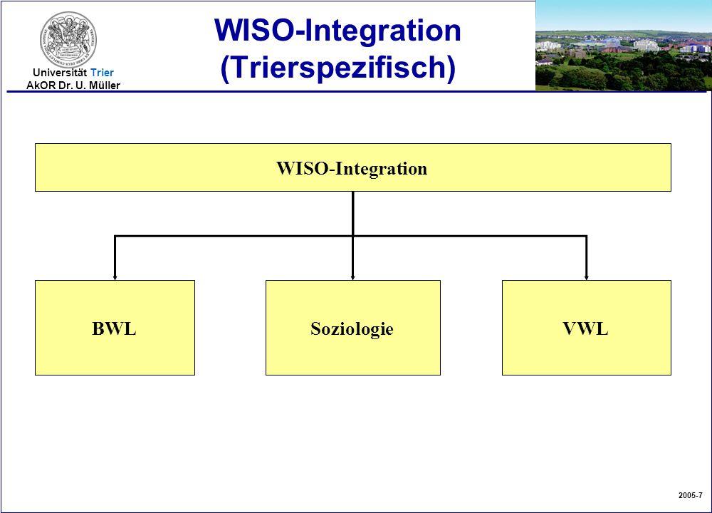 WISO-Integration (Trierspezifisch)