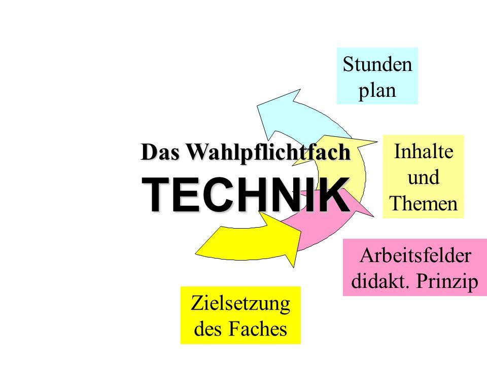 TECHNIK Das Wahlpflichtfach Stundenplan Inhalte und Themen