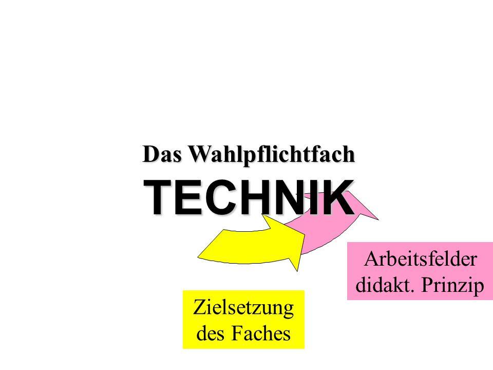 TECHNIK Das Wahlpflichtfach Arbeitsfelder didakt. Prinzip