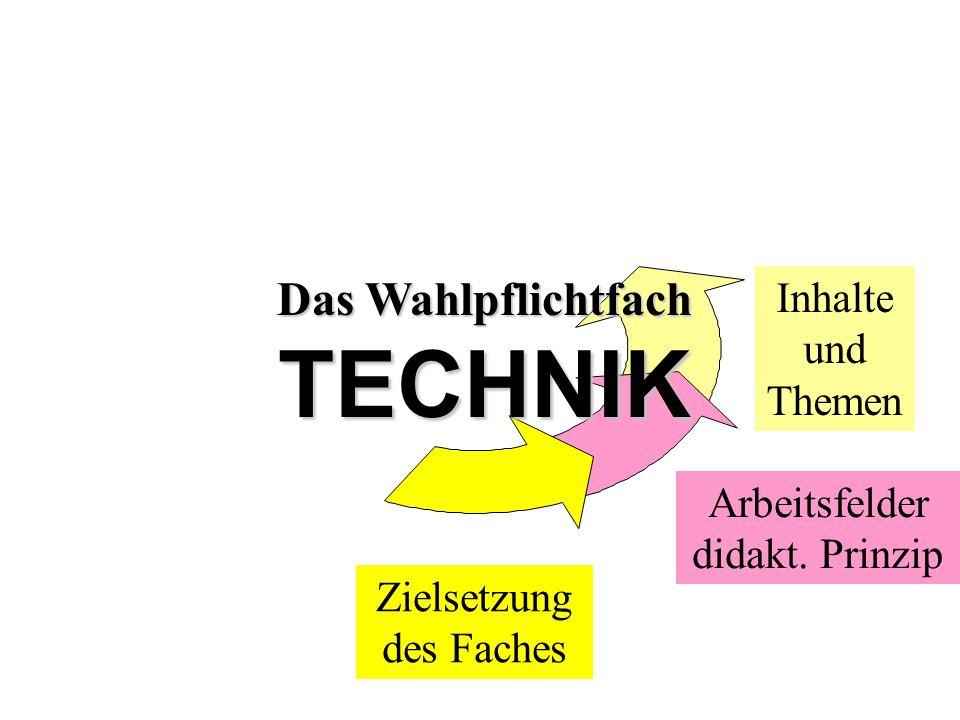 TECHNIK Das Wahlpflichtfach Inhalte und Themen