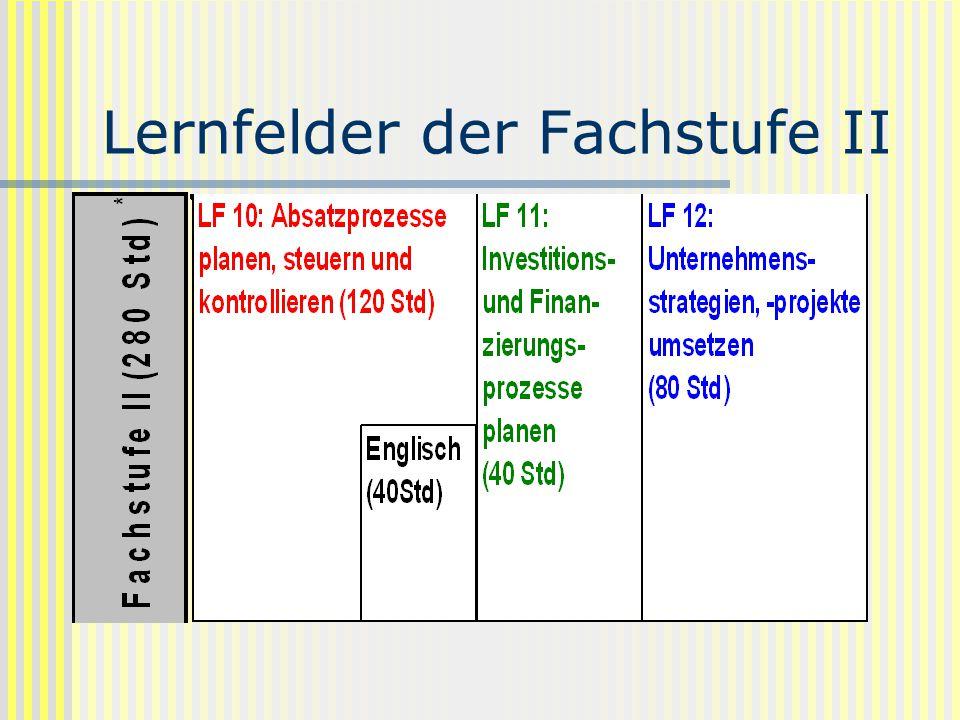 Lernfelder der Fachstufe II