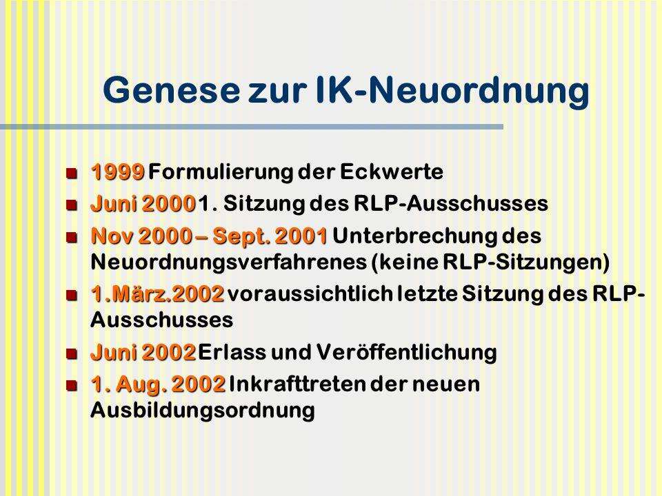 Genese zur IK-Neuordnung
