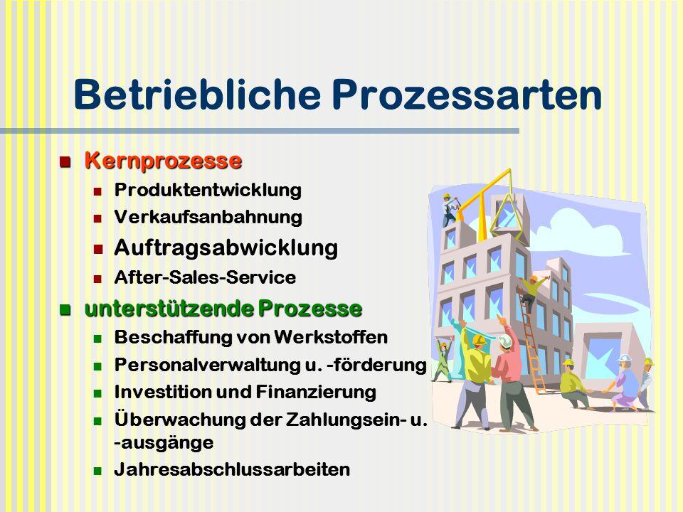 Betriebliche Prozessarten