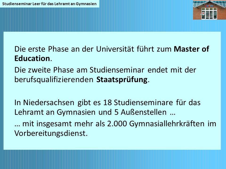Die erste Phase an der Universität führt zum Master of Education.