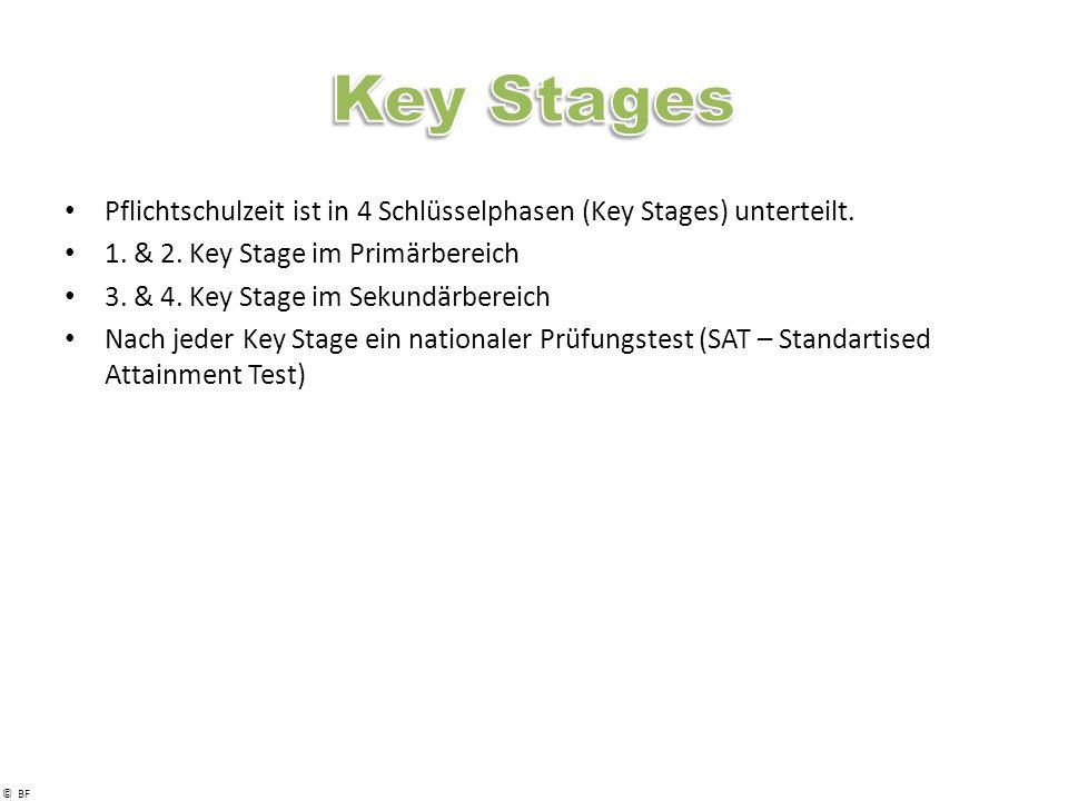 Key Stages Pflichtschulzeit ist in 4 Schlüsselphasen (Key Stages) unterteilt. 1. & 2. Key Stage im Primärbereich.