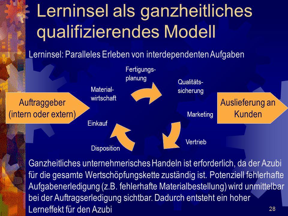 Lerninsel als ganzheitliches qualifizierendes Modell