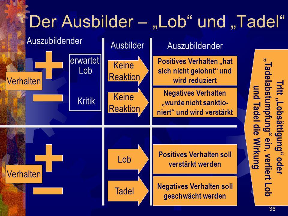 """Der Ausbilder – """"Lob und """"Tadel"""