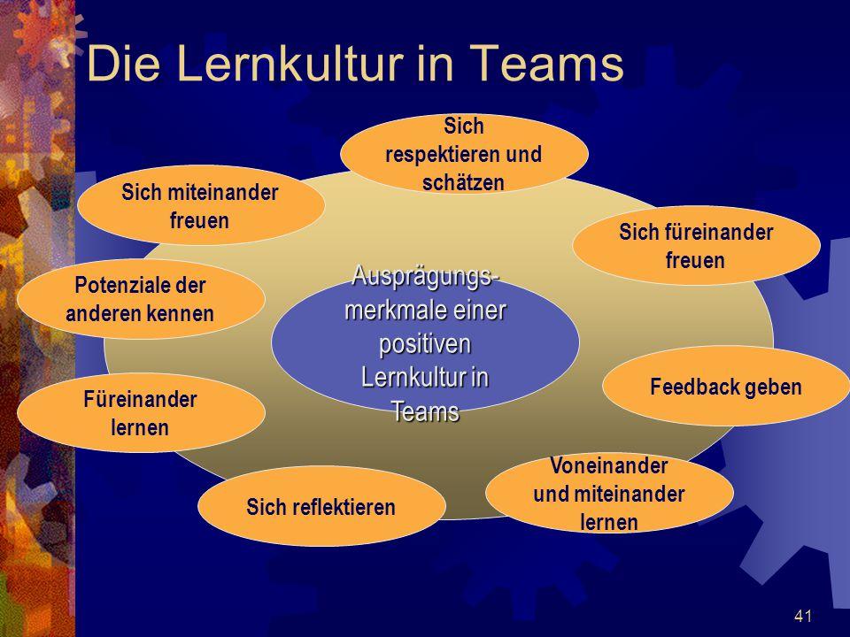Die Lernkultur in Teams