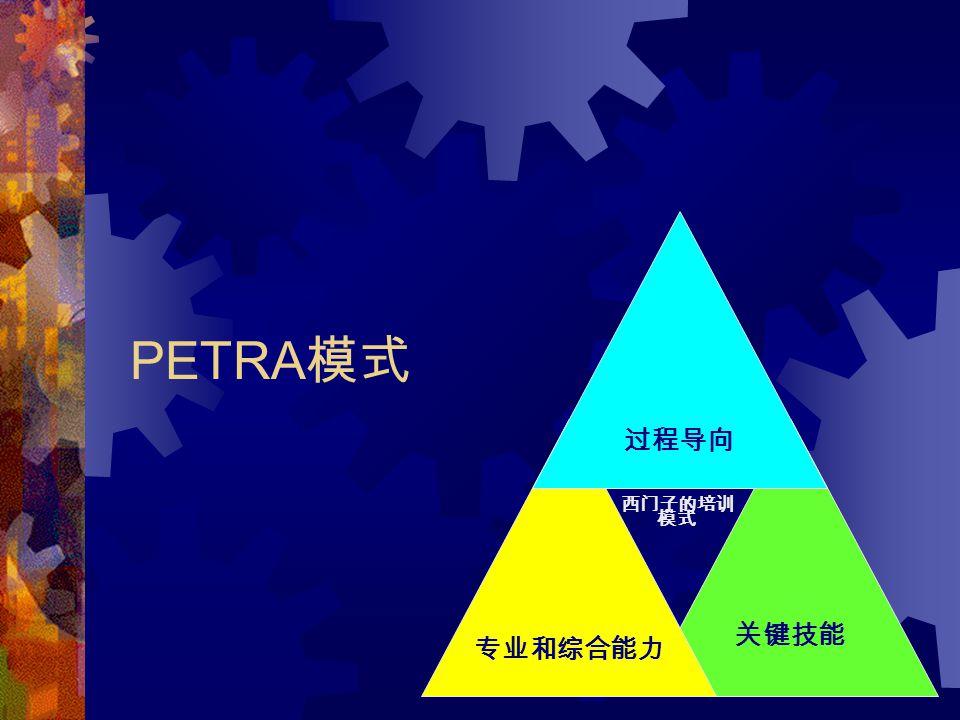 PETRA模式 过程导向 专业和综合能力 关键技能 西门子的培训模式