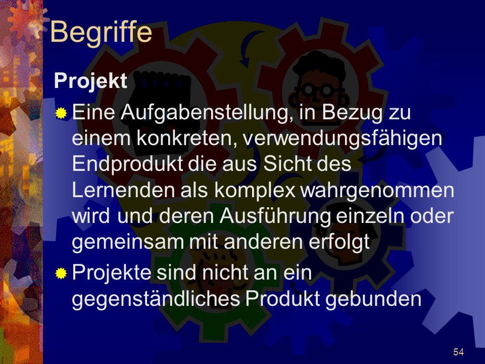 Begriffe Projekt.