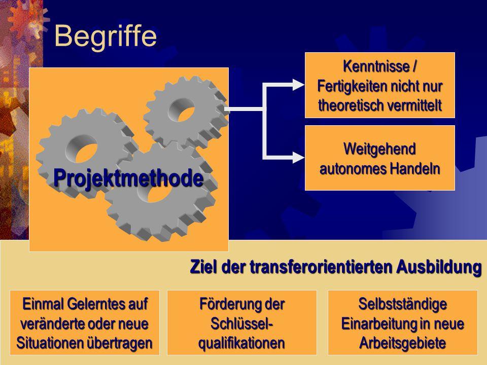 Begriffe Projektmethode Ziel der transferorientierten Ausbildung