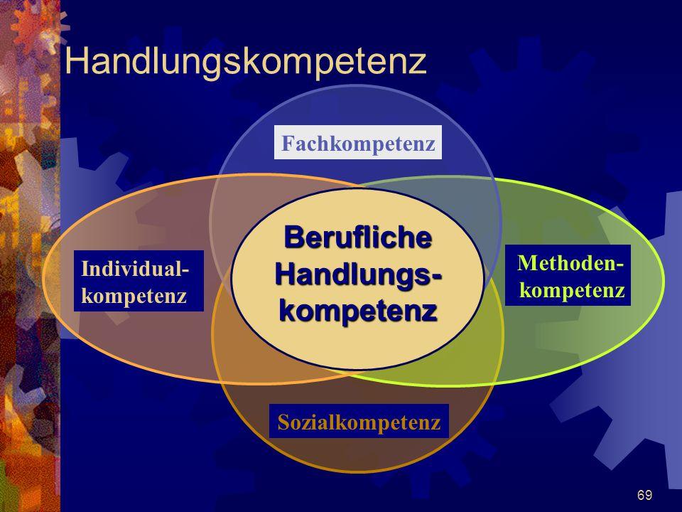 Handlungskompetenz Berufliche Handlungs- kompetenz Fachkompetenz