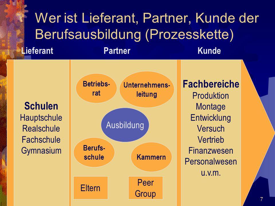 Wer ist Lieferant, Partner, Kunde der Berufsausbildung (Prozesskette)