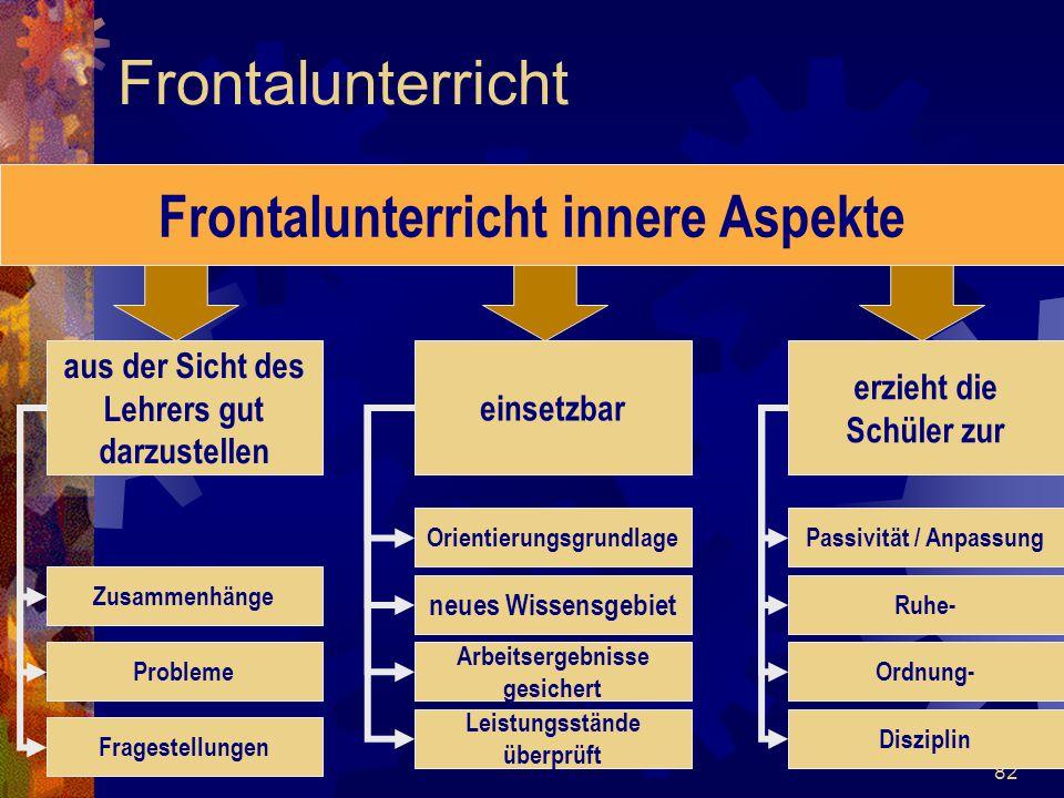 Frontalunterricht Frontalunterricht innere Aspekte