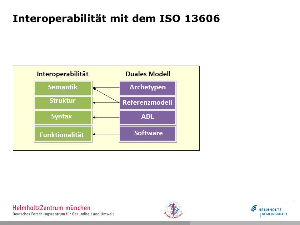 Interoperabilität mit dem ISO 13606