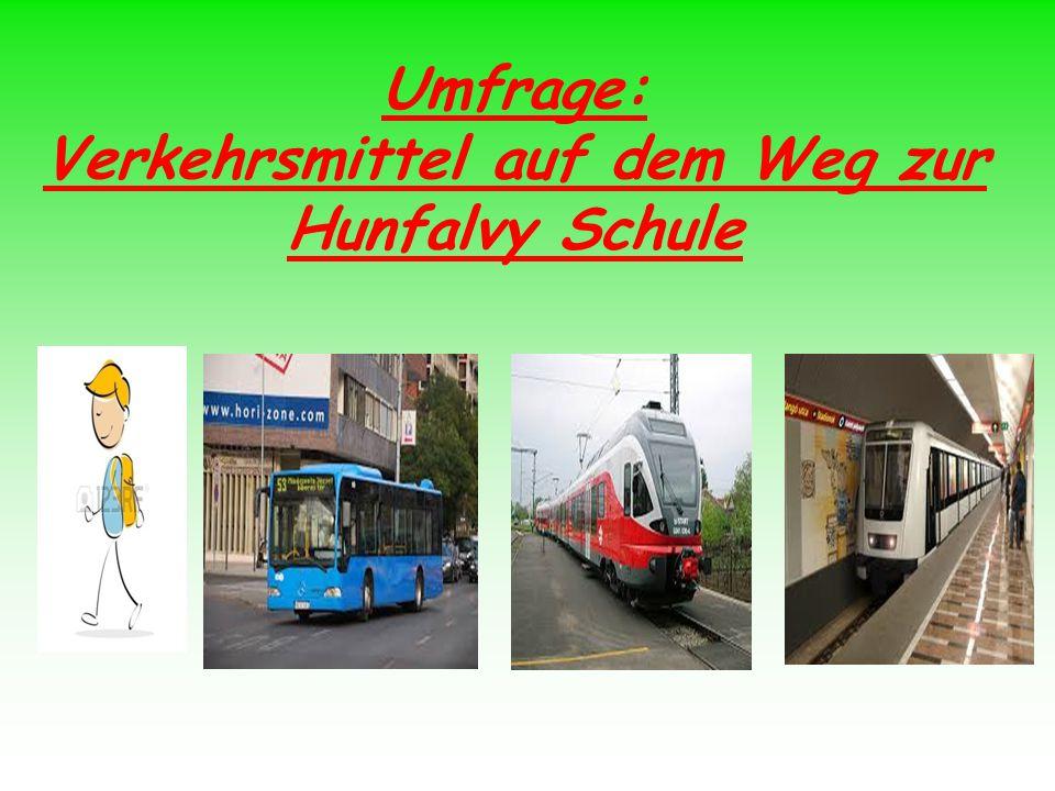 Umfrage: Verkehrsmittel auf dem Weg zur Hunfalvy Schule