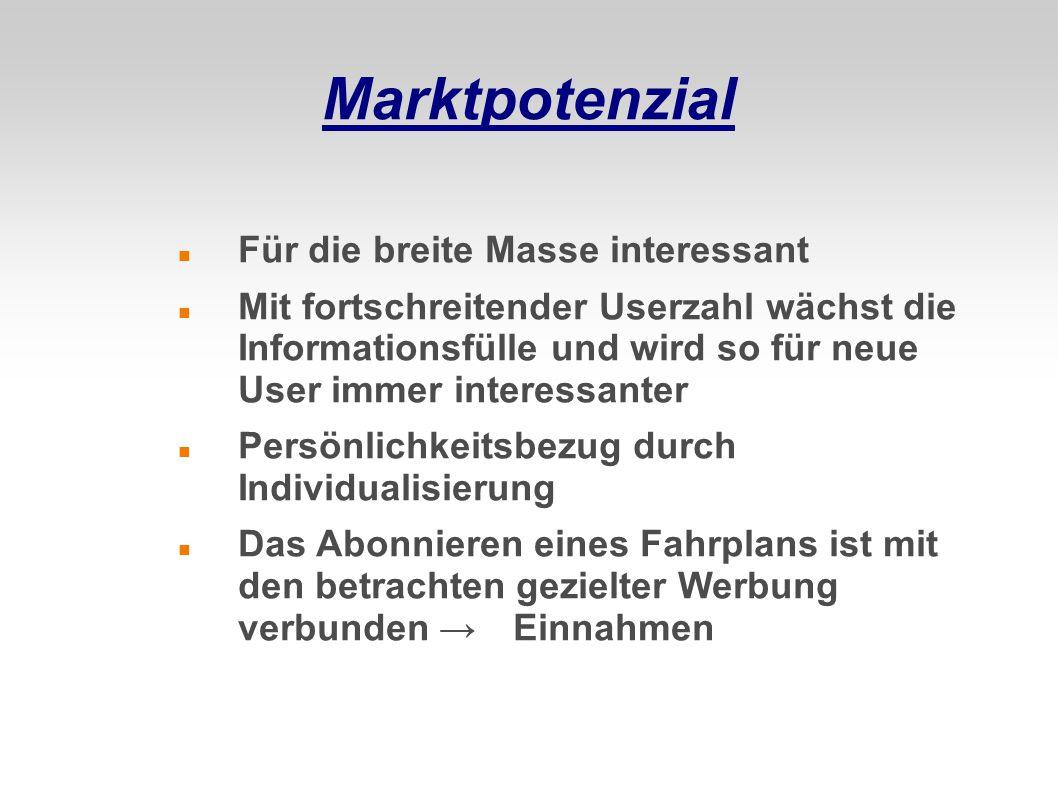 Marktpotenzial Für die breite Masse interessant