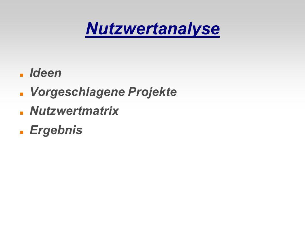 Nutzwertanalyse Ideen Vorgeschlagene Projekte Nutzwertmatrix Ergebnis