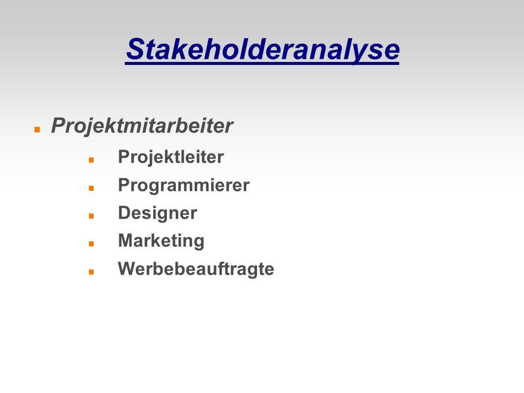 Stakeholderanalyse Projektmitarbeiter Projektleiter Programmierer