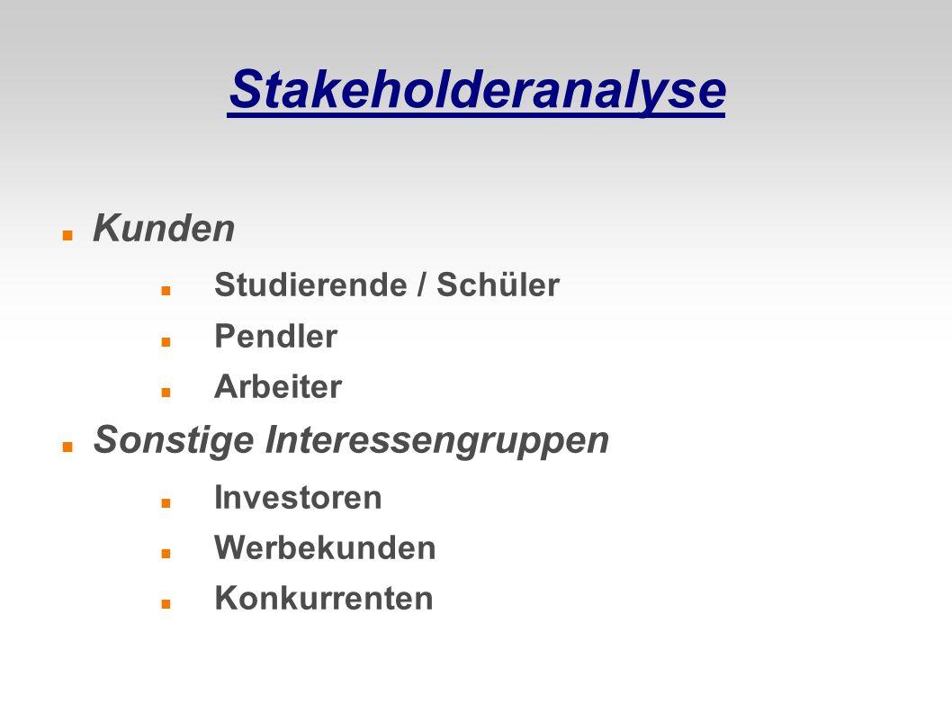 Stakeholderanalyse Kunden Sonstige Interessengruppen