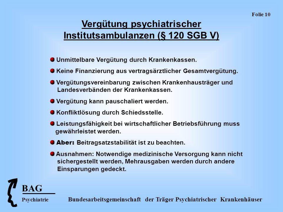 Vergütung psychiatrischer Institutsambulanzen (§ 120 SGB V)
