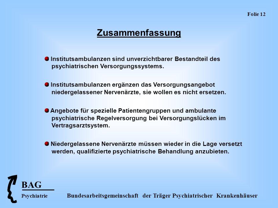 Folie 12 Zusammenfassung. Institutsambulanzen sind unverzichtbarer Bestandteil des psychiatrischen Versorgungssystems.