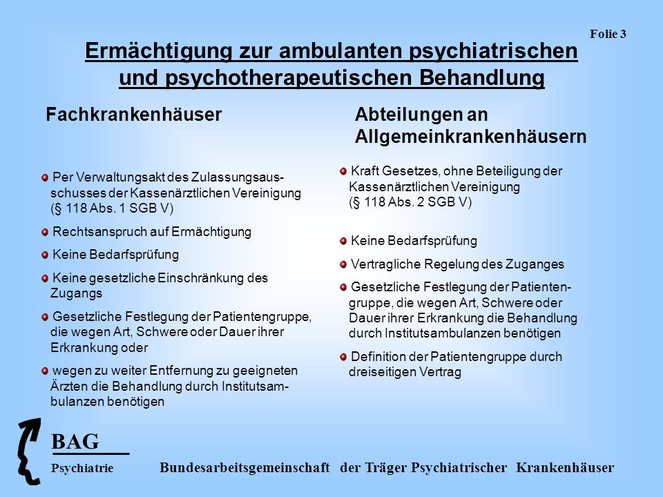 Folie 3 Ermächtigung zur ambulanten psychiatrischen und psychotherapeutischen Behandlung. Fachkrankenhäuser.