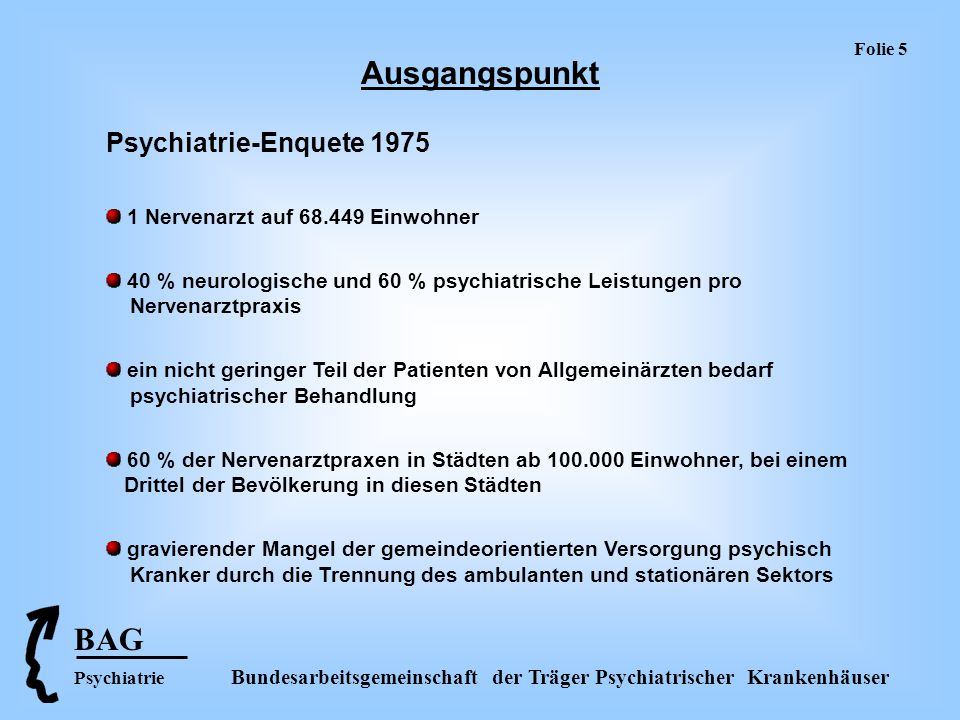 Ausgangspunkt BAG Psychiatrie-Enquete 1975