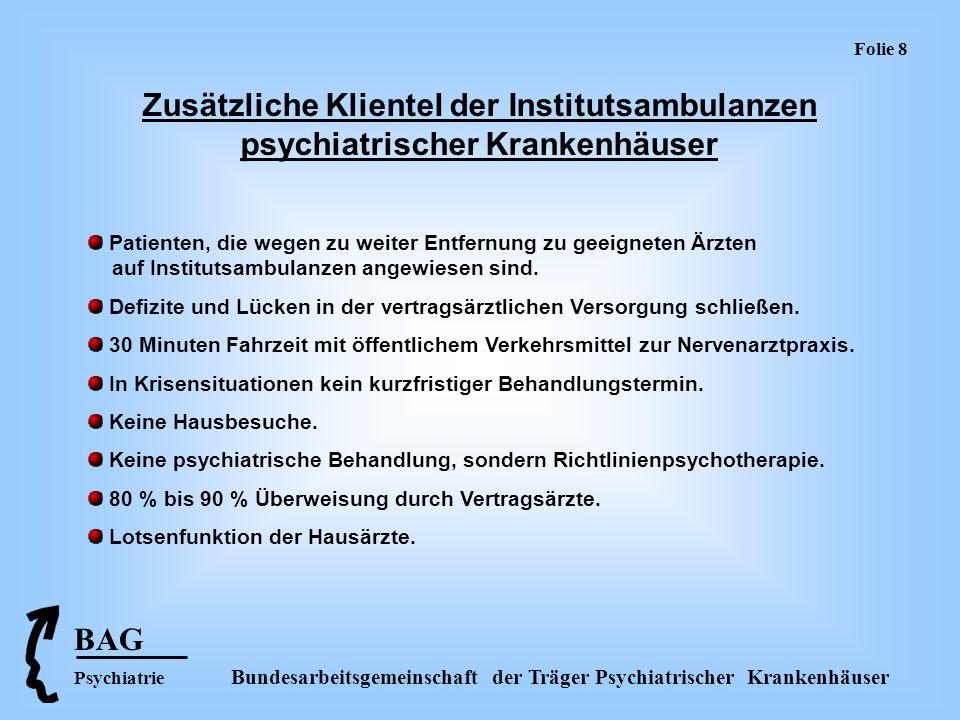 Folie 8 Zusätzliche Klientel der Institutsambulanzen psychiatrischer Krankenhäuser.