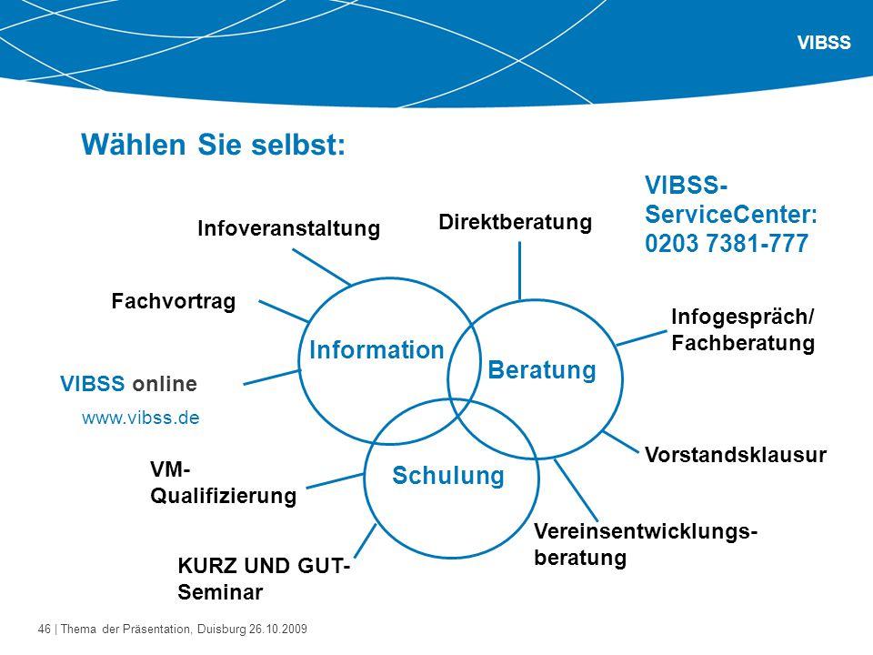 Wählen Sie selbst: VIBSS-ServiceCenter: 0203 7381-777 Information