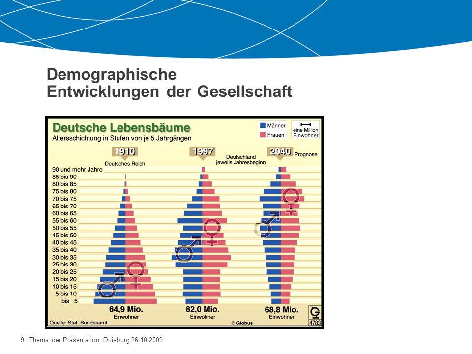 Demographische Entwicklungen der Gesellschaft
