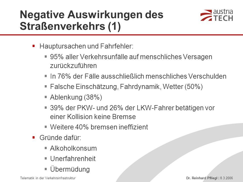 Negative Auswirkungen des Straßenverkehrs (1)
