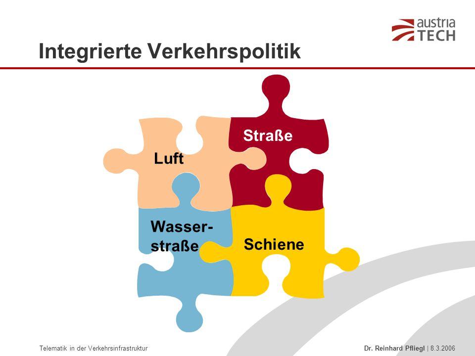 Integrierte Verkehrspolitik
