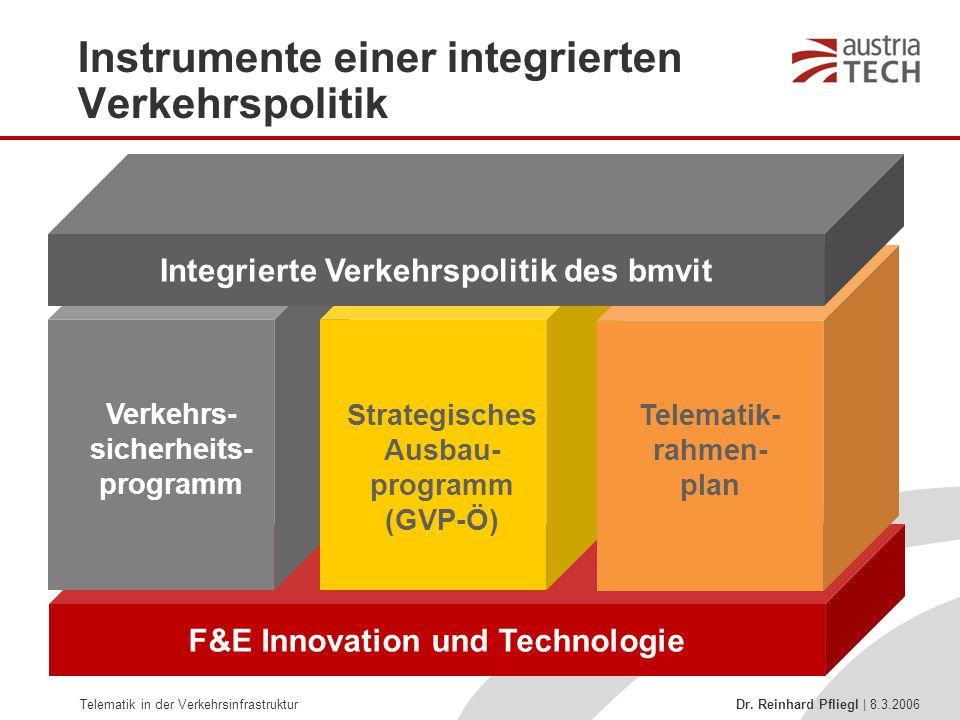Instrumente einer integrierten Verkehrspolitik