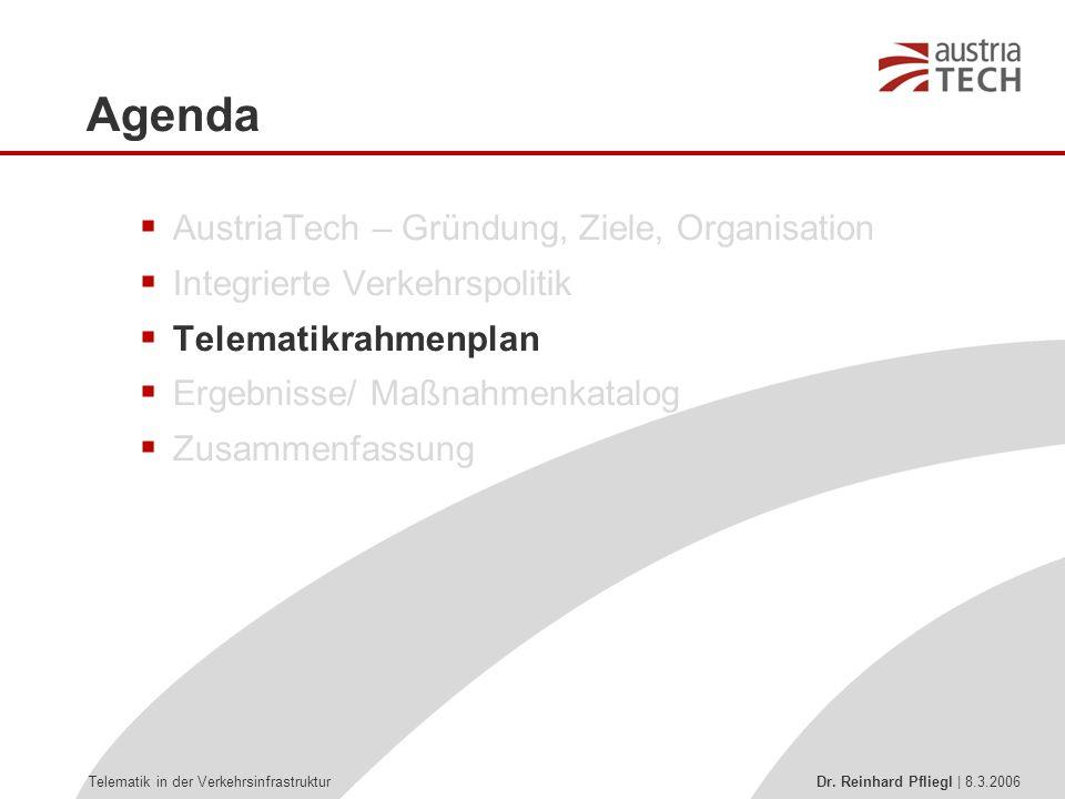 Agenda AustriaTech – Gründung, Ziele, Organisation