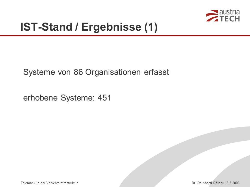 IST-Stand / Ergebnisse (1)