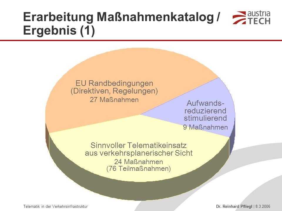 Erarbeitung Maßnahmenkatalog / Ergebnis (1)