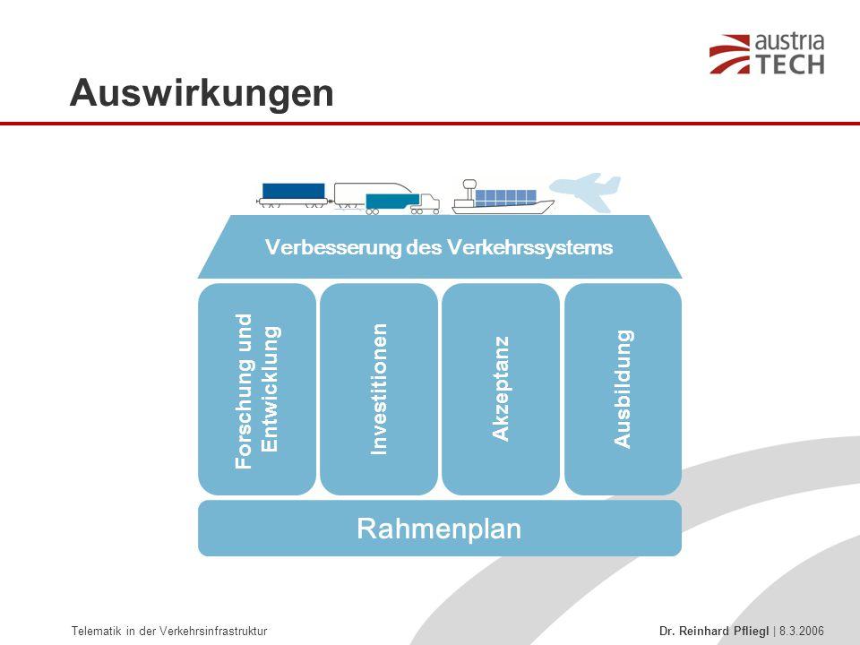 Verbesserung des Verkehrssystems Forschung und Entwicklung