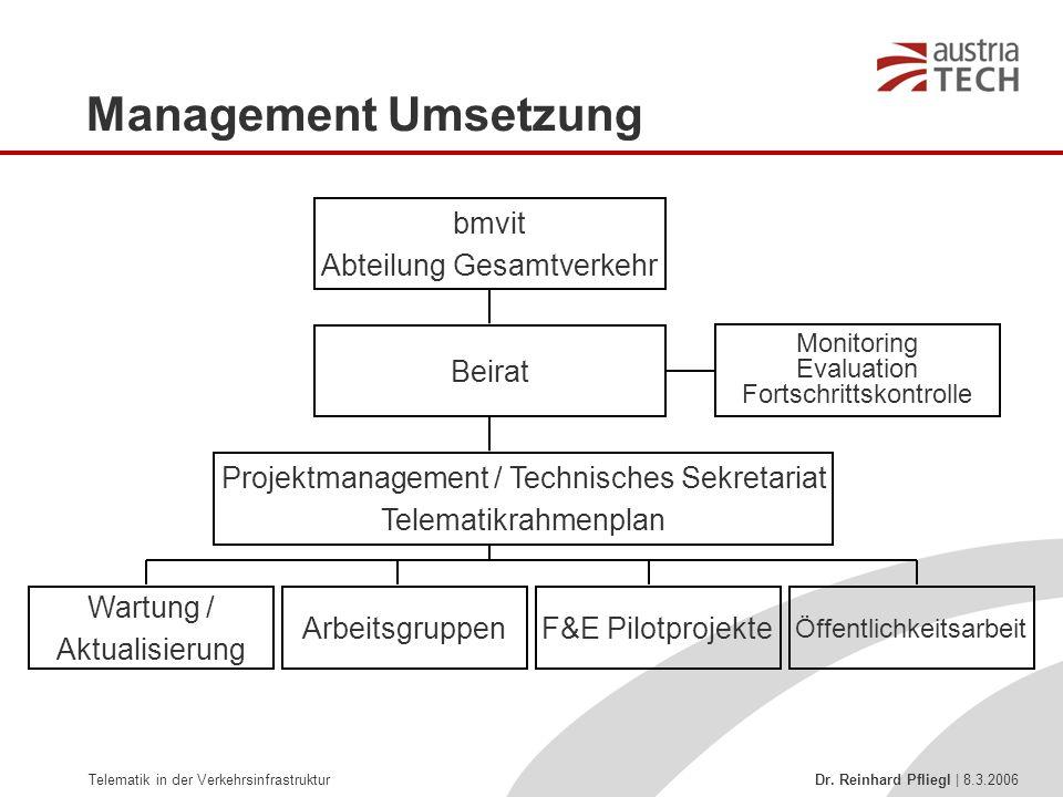 Management Umsetzung bmvit Abteilung Gesamtverkehr Beirat