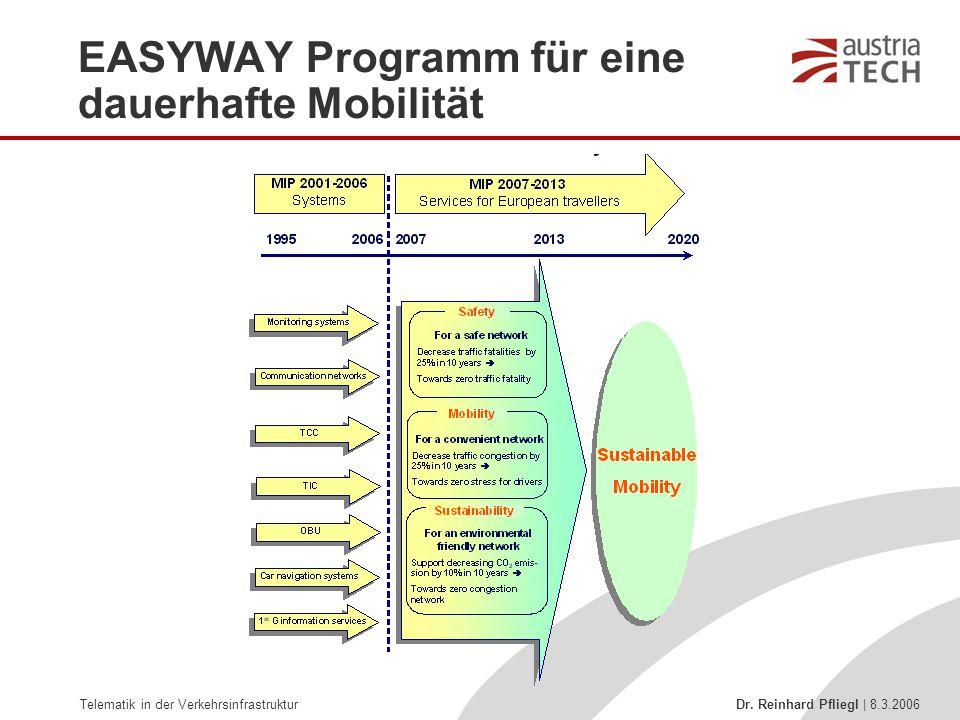 EASYWAY Programm für eine dauerhafte Mobilität