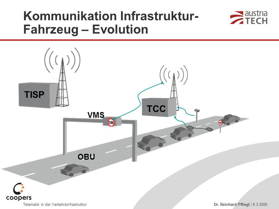 Kommunikation Infrastruktur-Fahrzeug – Evolution