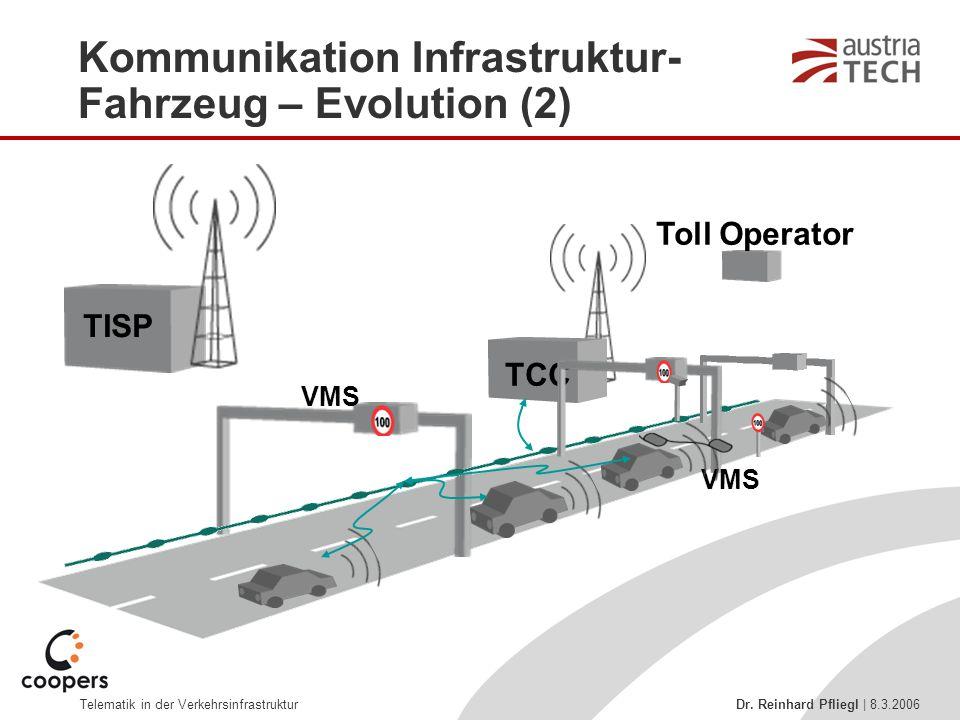 Kommunikation Infrastruktur-Fahrzeug – Evolution (2)