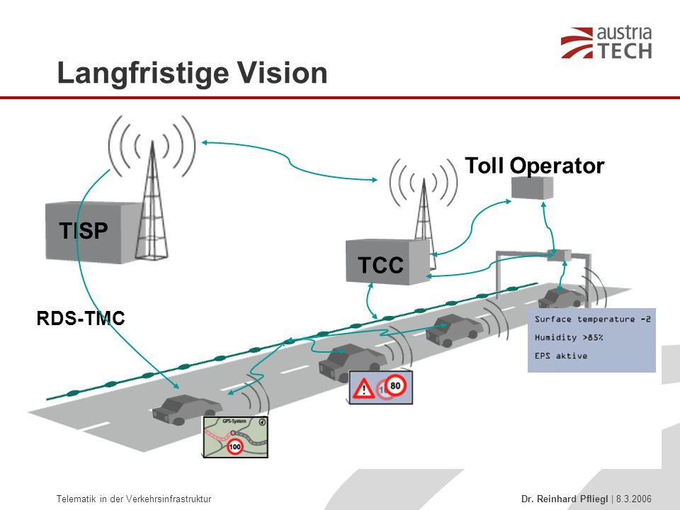 Langfristige Vision TISP Toll Operator TCC RDS-TMC