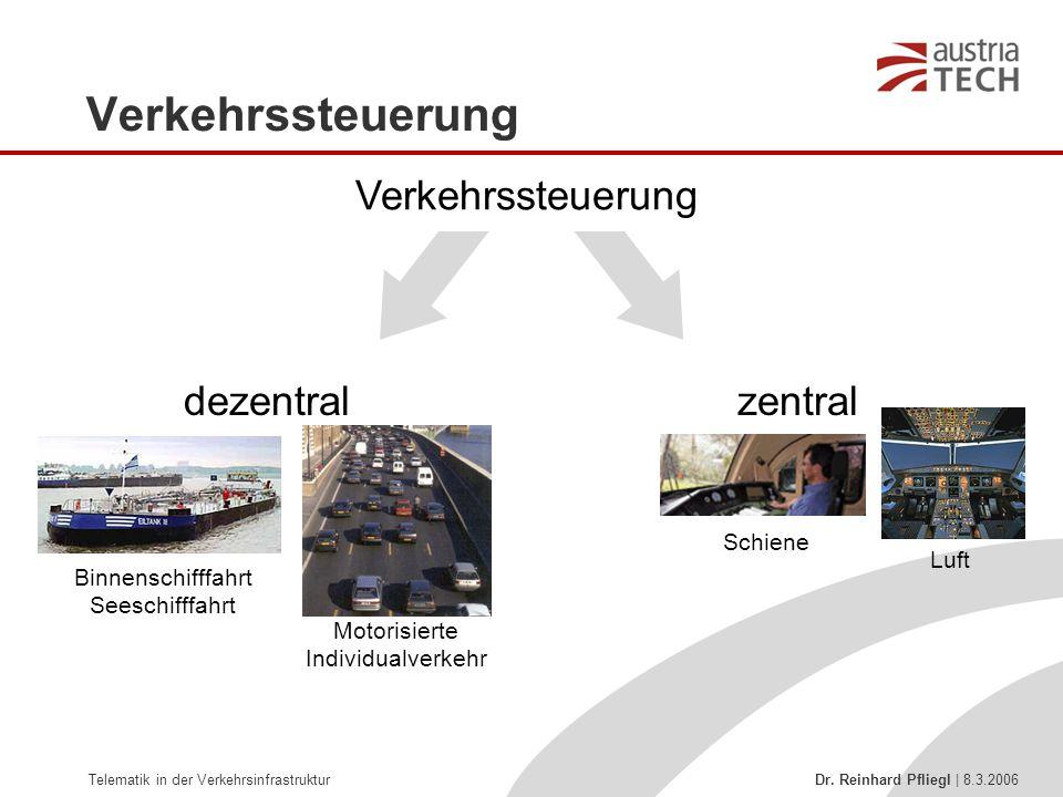 Motorisierte Individualverkehr